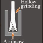 hollow grinding