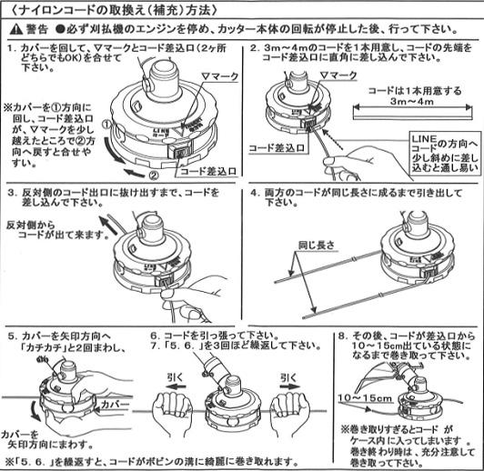 ナイロンコードの取換え方法